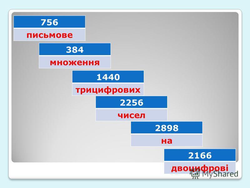 756 письмове 384 множення 1440 трицифрових 2256 чисел 2898 на 2166 двоцифрові