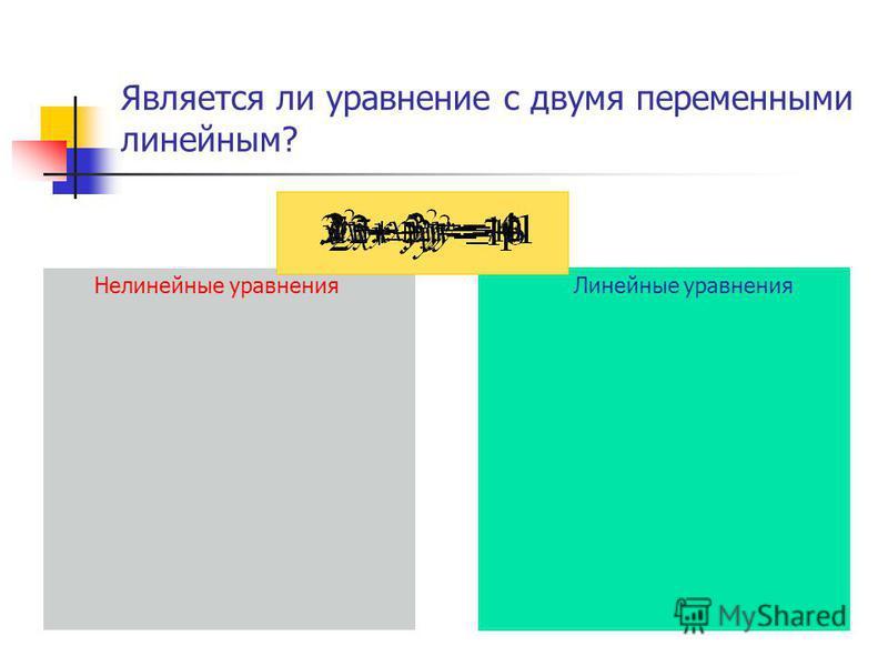 Координатная Плоскость 7 Класс Презентация