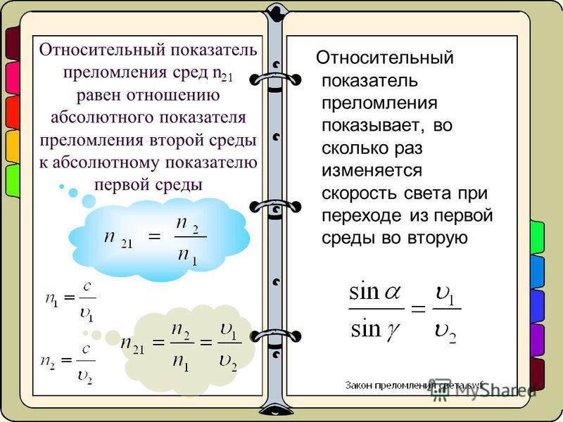 Относительный показатель преломления сред n 21 равен отношению абсолютного показателя преломления второй среды к абсолютному показателю первой среды Относительный показатель преломления показывает, во сколько раз изменяется скорость света при переход