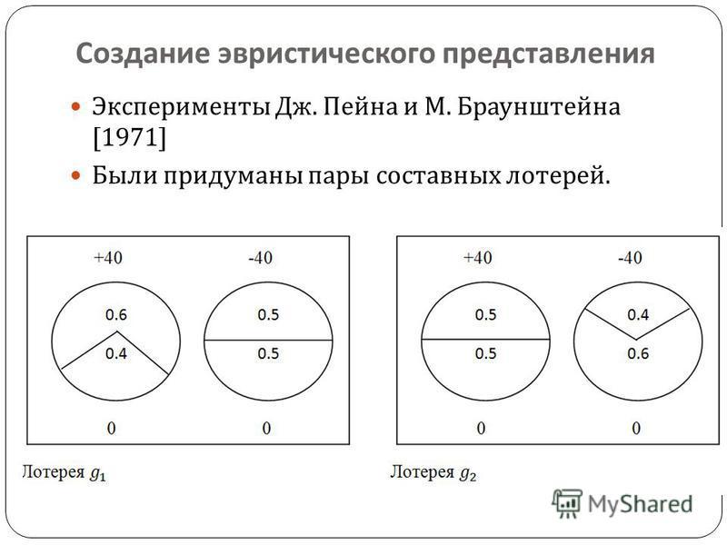Создание эвристического представления Эксперименты Дж. Пейна и М. Браунштейна [1971] Были придуманы пары составных лотерей.