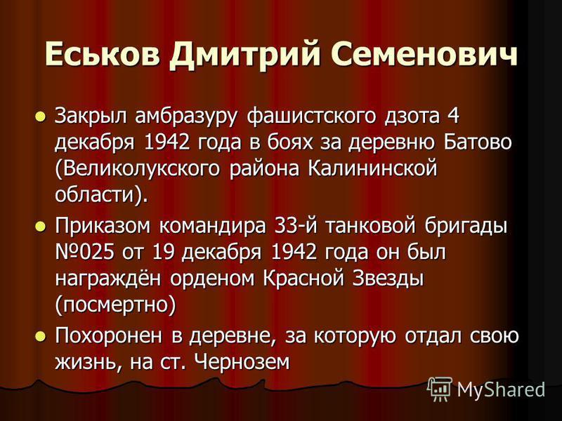 Еськов Дмитрий Семенович Закрыл амбразуру фашистского дзота 4 декабря 1942 года в боях за деревню Батово (Великолукского района Калининской области). Закрыл амбразуру фашистского дзота 4 декабря 1942 года в боях за деревню Батово (Великолукского райо
