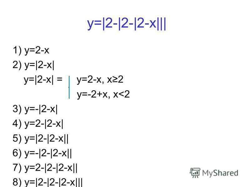 y=|2-|2-|2-x||| 1) y=2-x 2) y=|2-x| y=|2-x| = y=2-x, x2 y=-2+x, x<2 3) y=-|2-x| 4) y=2-|2-x| 5) y=|2-|2-x|| 6) y=-|2-|2-x|| 7) y=2-|2-|2-x|| 8) y=|2-|2-|2-x|||