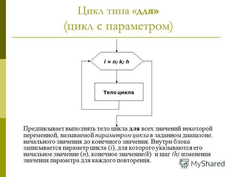 Цикл типа «для» (цикл с параметром) Предписывает выполнять тело цикла для всех значений некоторой переменной, называемой параметром цикла в заданном диапазоне. начального значения до конечного значения. Внутри блока записывается параметр цикла (i), д