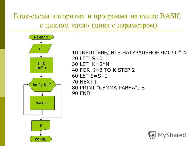 Блок-схема алгоритма и программа на языке BASIC с циклом «для» (цикл с параметром) начало s=0 k=2n n s=s +i s конец i= 2; k; 2 10 INPUT