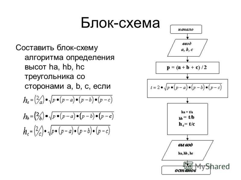 Блок-схема Составить блок-схему алгоритма определения высот ha, hb, hc треугольника со сторонами a, b, c, если