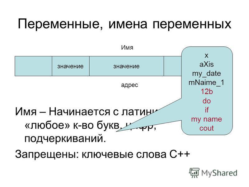 Переменные, имена переменных Имя – Начинается с латиницы, содержит «любое» к-во букв, цифр, подчеркиваний. Запрещены: ключевые слова С++ значение адрес Имя x aXis my_date mNaime_1 12b do if my name cout