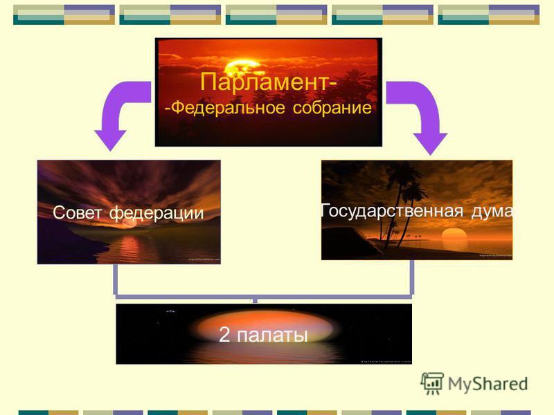 Парламент- -Федеральное собрание Совет федерации Государственная дума 2 палаты