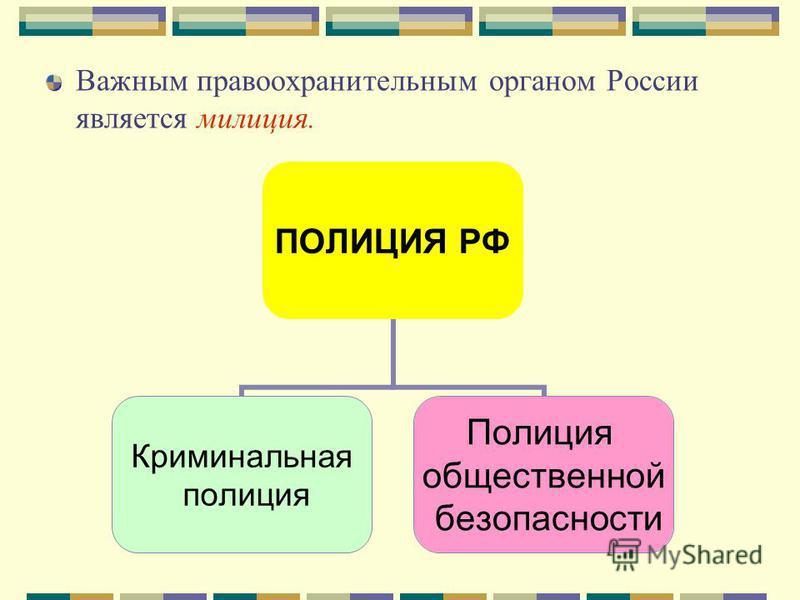 Важным правоохранительным органом России является милиция. ПОЛИЦИЯ РФ Криминальная полиция Полиция общественной безопасности