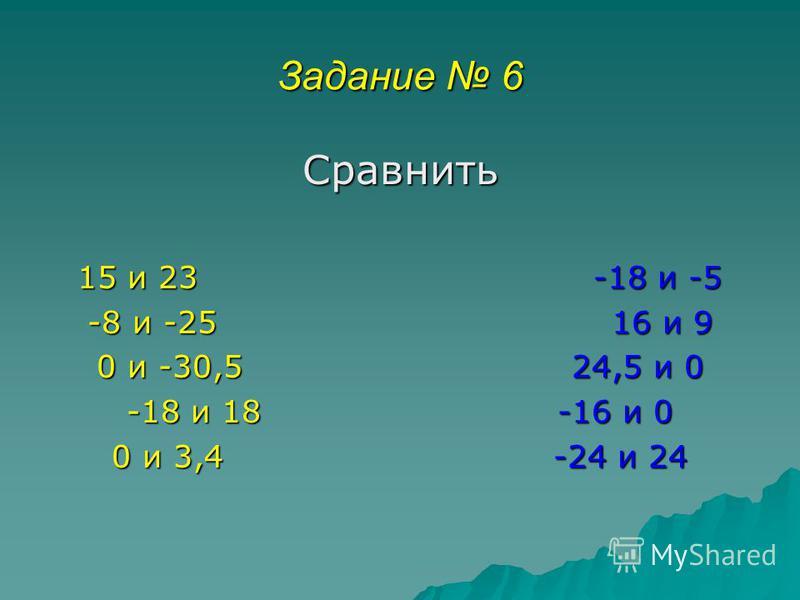 Задание 6 Сравнить 15 и 23 -18 и -5 -8 и -25 16 и 9 0 и -30,5 24,5 и 0 -18 и 18 -16 и 0 0 и 3,4 -24 и 24