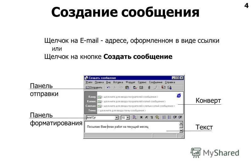 4 Создание сообщения Щелчок на E-mail - адресе, оформленном в виде ссылки или Щелчок на кнопке Создать сообщение Конверт Текст Панель форматирования Панель отправки