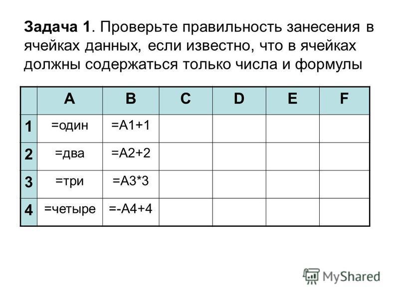 Задача 1. Проверьте правильность занесения в ячейках данных, если известно, что в ячейках должны содержаться только числа и формулы ABCDEF 1 =один=А1+1 2 =два=А2+2 3 =три=А3*3 4 =четыре=-А4+4