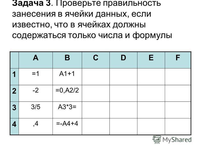 Задача 3. Проверьте правильность занесения в ячейки данных, если известно, что в ячейках должны содержаться только числа и формулы ABCDEF 1 =1А1+1 2 -2=0,А2/2 3 3/5А3*3= 4,4=-А4+4