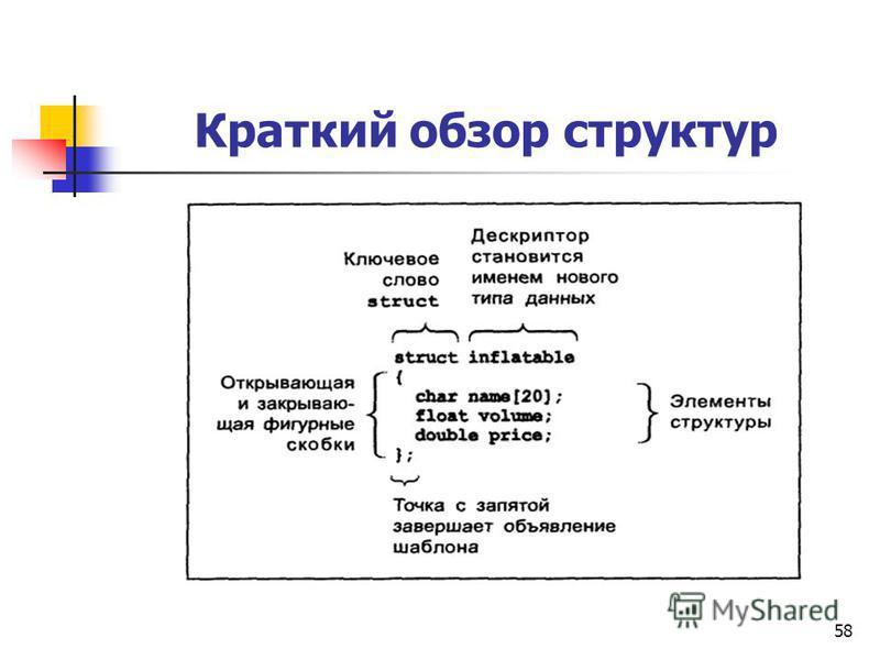 58 Краткий обзор структур