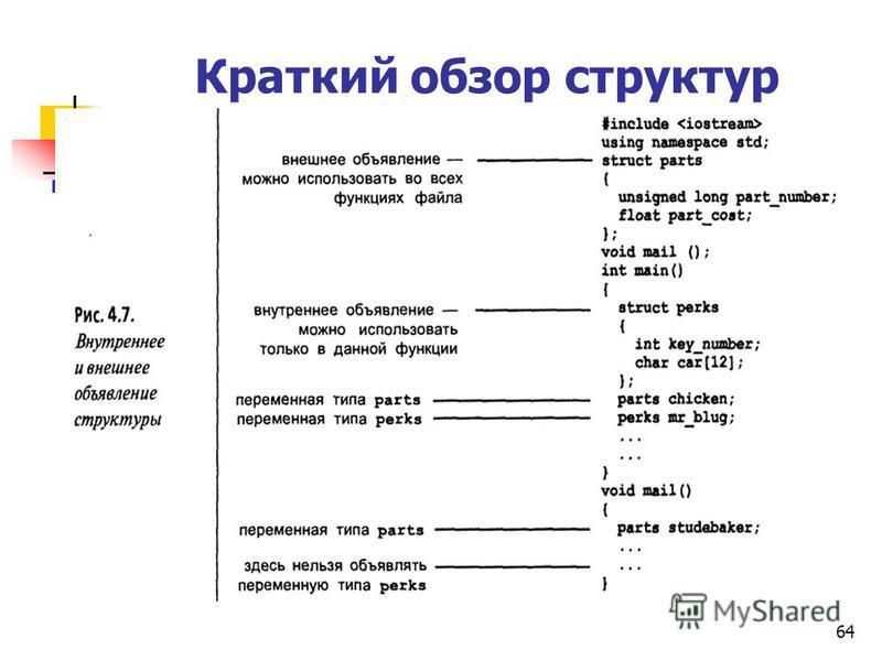 64 Краткий обзор структур