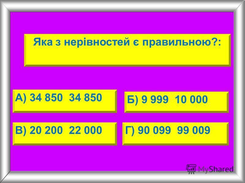 А) 34 850 34 850 Б) 9 999 10 000 В) 20 200 22 000Г) 90 099 99 009 Яка з нерівностей є правильною?: