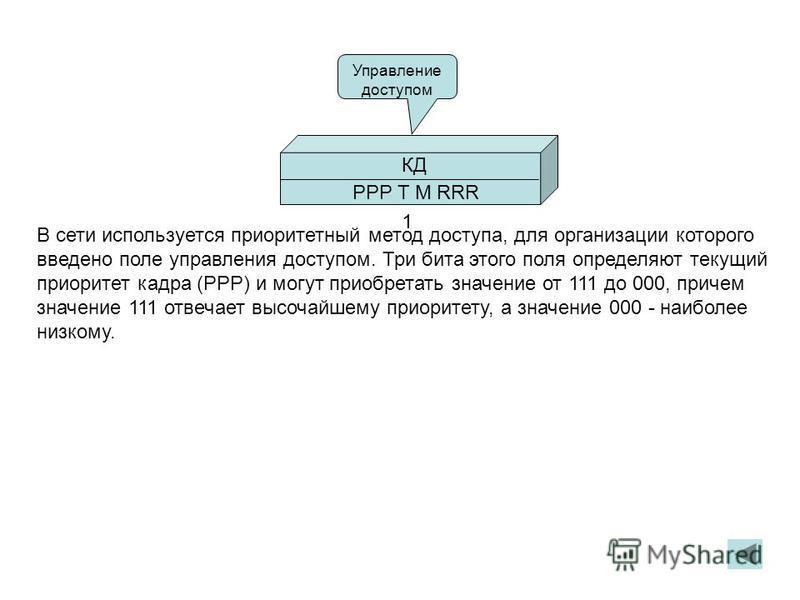 В сети используется приоритетный метод доступа, для организации которого введено поле управления доступом. Три бита этого поля определяют текущий приоритет кадра (PPP) и могут приобретать значение от 111 до 000, причем значение 111 отвечает высочайше