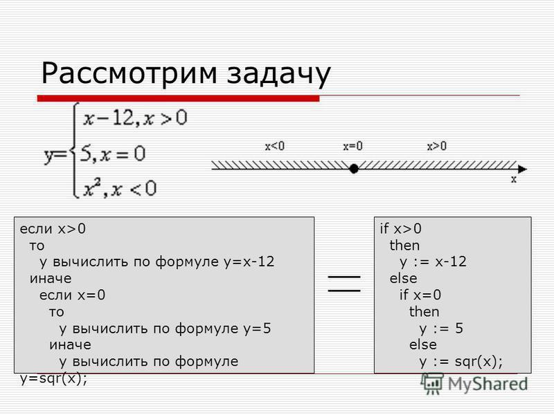 Рассмотрим задачу если х>0 то у вычислить по формуле у=х-12 иначе если х=0 то у вычислить по формуле у=5 иначе у вычислить по формуле у=sqr(x); if х>0 then у := х-12 else if х=0 then у := 5 else у := sqr(x);