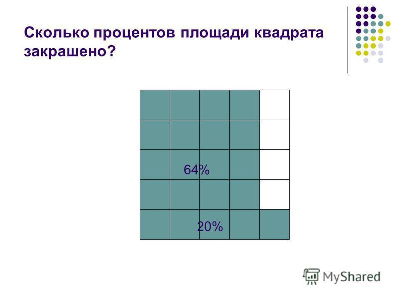 Сколько процентов площади квадрата закрашено? 40%80% 36% 64% 20%