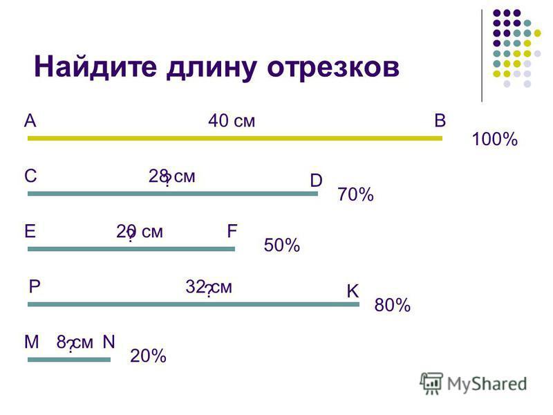 Найдите длину отрезков АВ40 см 100% С D 70% ? 28 см EF 50% ? 20 см P K 80% ? 32 см MN 20% ? 8 см