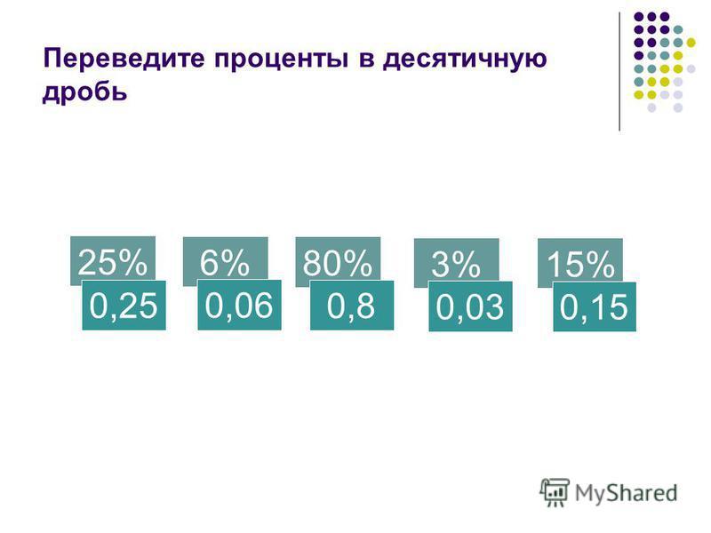 Переведите проценты в десятичную дробь 25% 0,25 6% 0,06 80% 0,8 3% 0,03 15% 0,15