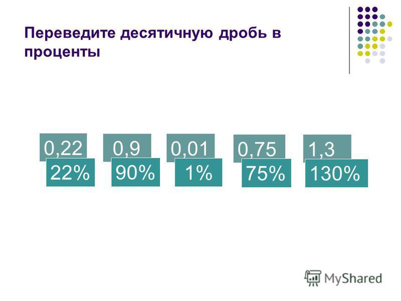 Переведите десятичную дробь в проценты 0,22 22% 0,9 90% 0,01 1% 0,75 75% 1,3 130%