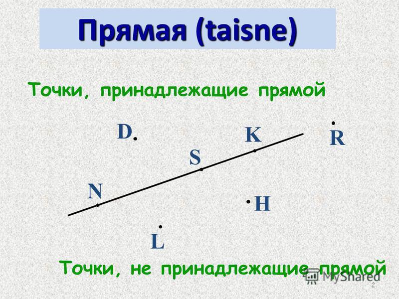 Прямая (taisne) 2 N K H L D S R Точки, принадлежащие прямой Точки, не принадлежащие прямой