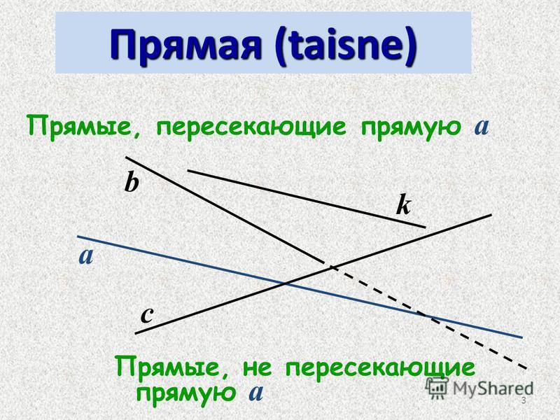 Прямая (taisne) 3 а c b Прямые, пересекающие прямую а Прямые, не пересекающие прямую а k