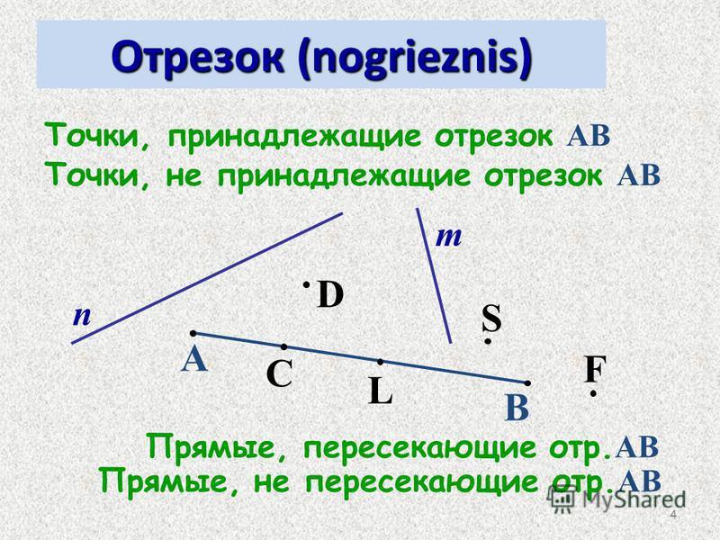 Отрезок (nogrieznis) 4 А В n m C D S L F Точки, принадлежащие отрезок АВ Точки, не принадлежащие отрезок АВ Прямые, пересекающие отр. АВ Прямые, не пересекающие отр. АВ