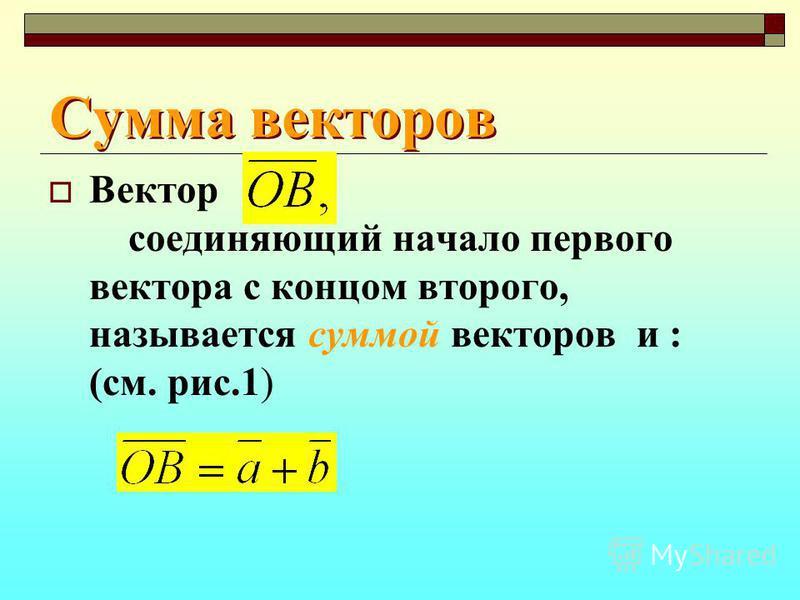 Сумма векторов Вектор соединяющий начало первого вектора с концом второго, называется суммой векторов и : (см. рис.1)