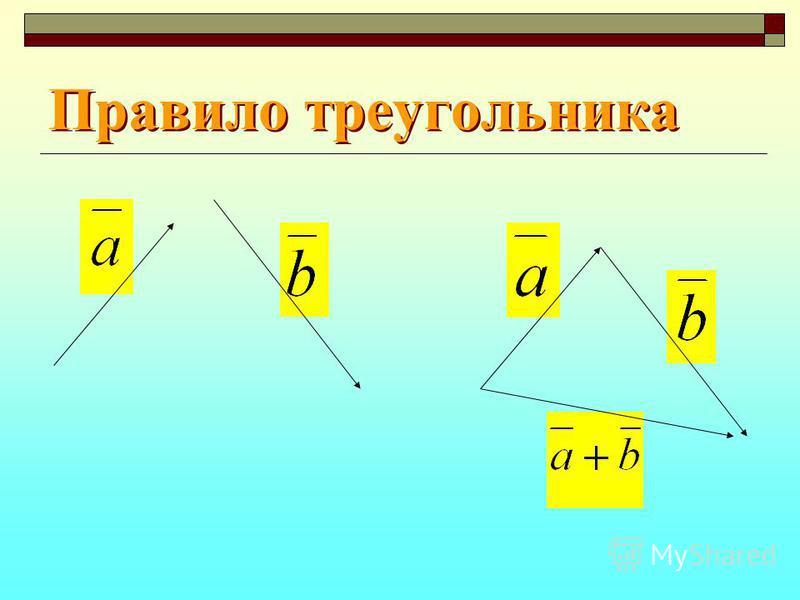 Правило треугольника