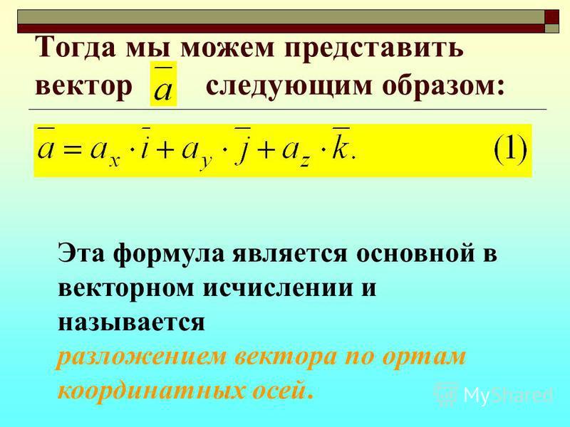 Тогда мы можем представить вектор следующим образом: Эта формула является основной в векторном исчислении и называется разложением вектора по ортам координатных осей.