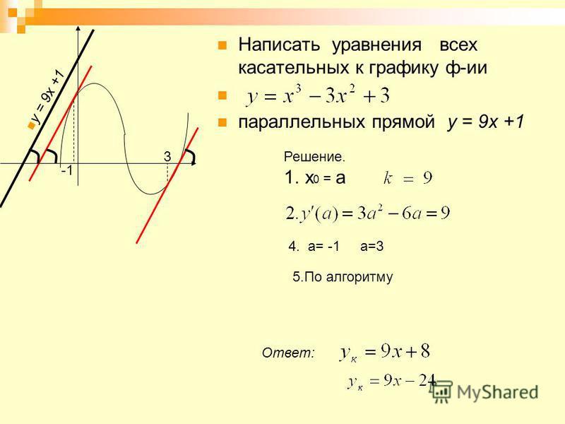 Написать уравнения всех касательных к графику ф-ии параллельных прямой у = 9 х +1 3 у = 9 х +1 Решение. 1. х 0 = а 4. а= -1 а=3 5. По алгоритму Ответ: