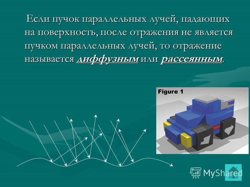 Если пучок параллельных лучей, падающих на поверхность, после отражения не является пучком параллельных лучей, то отражение называется диффузным или рассеянным. Если пучок параллельных лучей, падающих на поверхность, после отражения не является пучко