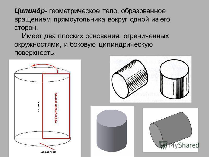 Цилиндр- геометрическое тело, образованное вращением прямоугольника вокруг одной из его сторон. Имеет два плоских основания, ограниченных окружностями, и боковую цилиндрическую поверхность.