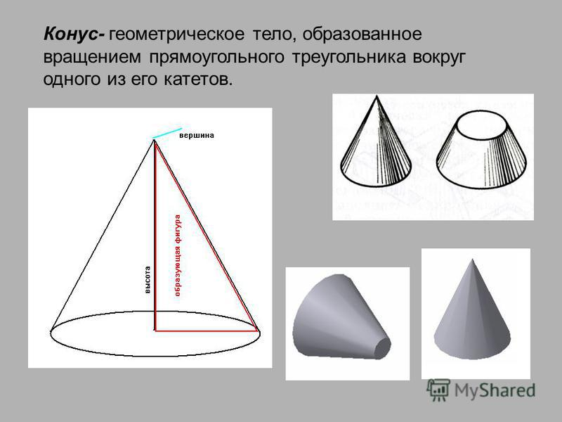 Конус- геометрическое тело, образованное вращением прямоугольного треугольника вокруг одного из его катетов.
