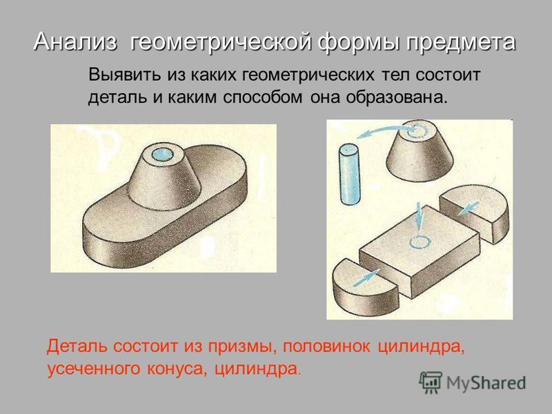 Анализ геометрической формы предмета Выявить из каких геометрических тел состоит деталь и каким способом она образована. Деталь состоит из призмы, половинок цилиндра, усеченного конуса, цилиндра.