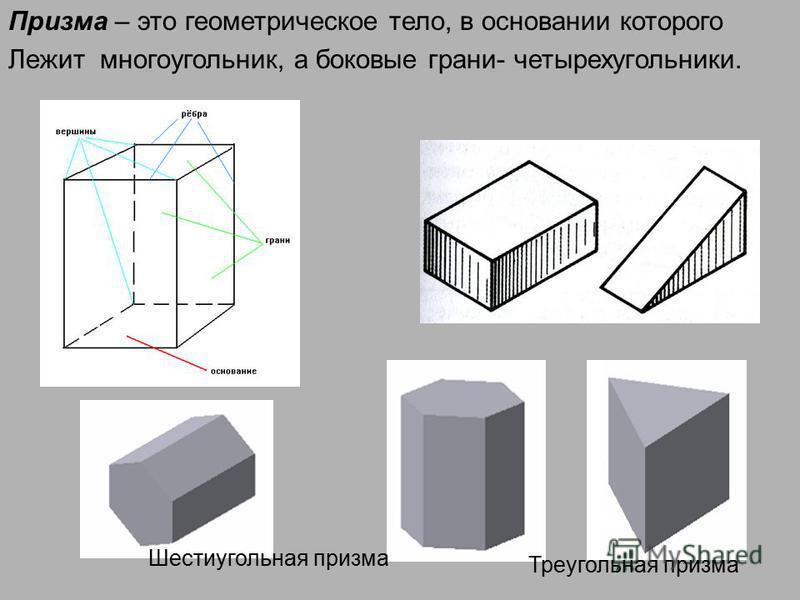 Призма – это геометрическое тело, в основании которого Лежит многоугольник, а боковые грани- четырехугольники. Шестиугольная призма Треугольная призма