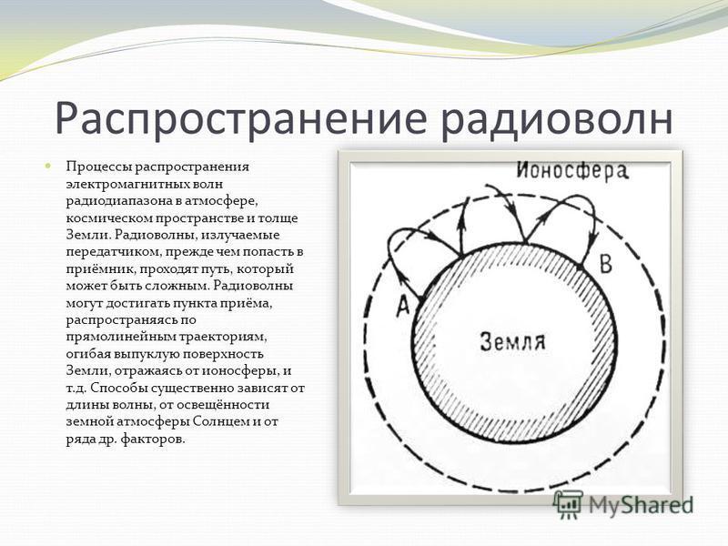 Распространение радиоволн Процессы распространения электромагнитных волн радиодиапазона в атмосфере, космическом пространстве и толще Земли. Радиоволны, излучаемые передатчиком, прежде чем попасть в приёмник, проходят путь, который может быть сложным