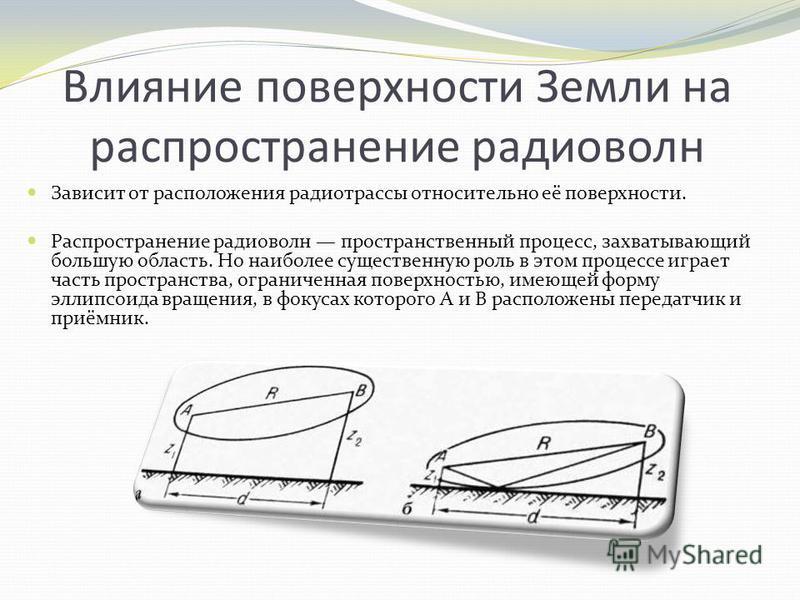 Влияние поверхности Земли на распространение радиоволн Зависит от расположения радиотрассы относительно её поверхности. Распространение радиоволн пространственный процесс, захватывающий большую область. Но наиболее существенную роль в этом процессе и