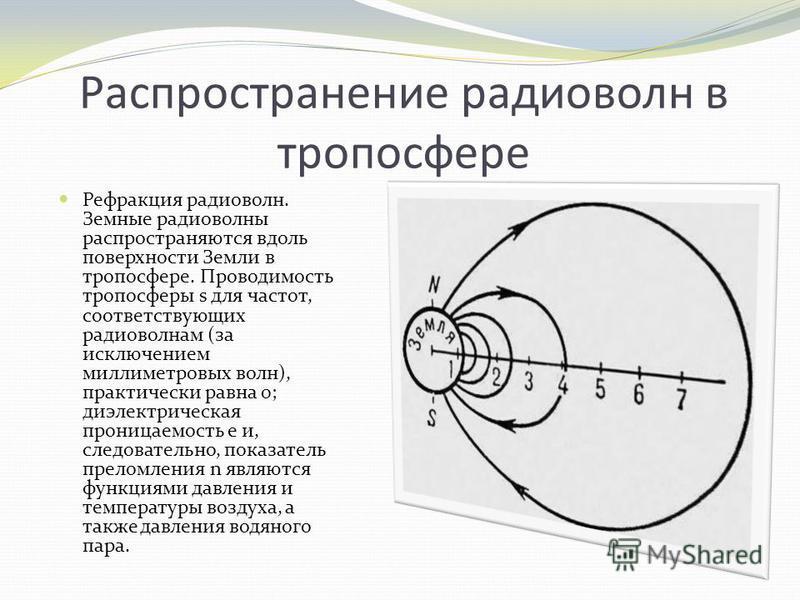 Распространение радиоволн в тропосфере Рефракция радиоволн. Земные радиоволны распространяются вдоль поверхности Земли в тропосфере. Проводимость тропосферы s для частот, соответствующих радиоволнам (за исключением миллиметровых волн), практически ра