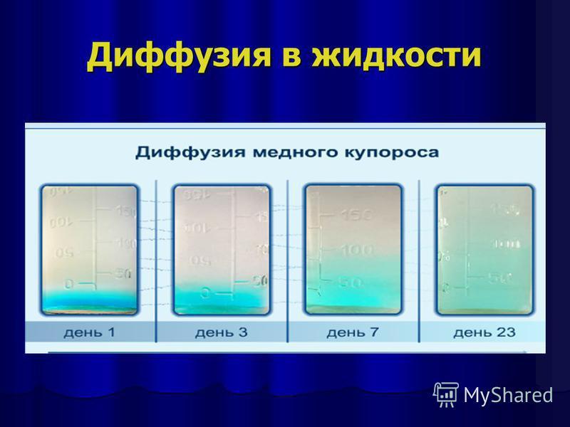 Диффузия в жидкости