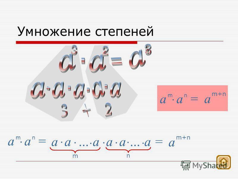 Умножение степеней а а … а a a … a =... m а а =. m n.... n а m+n а а =. m n а m+n