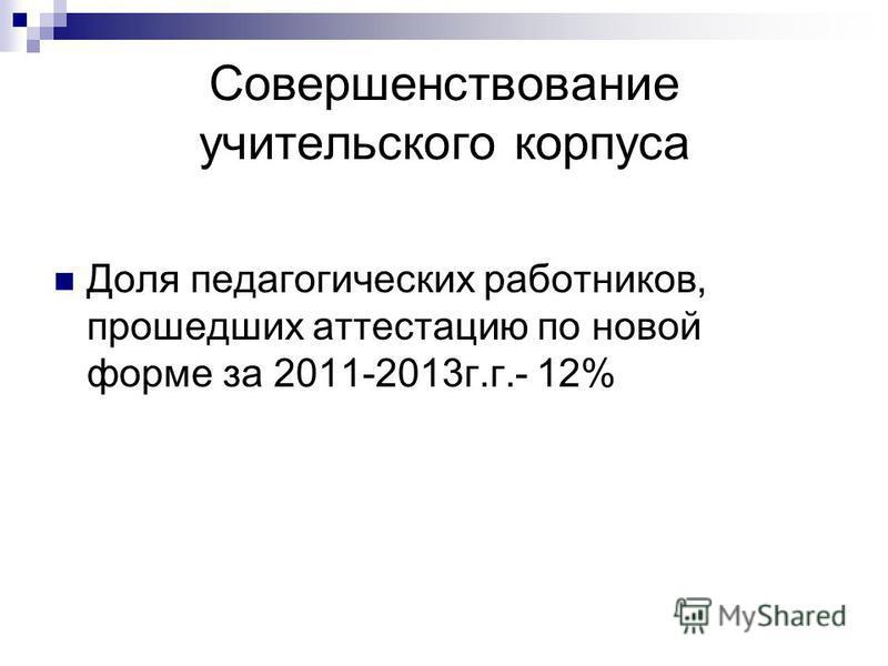 Совершенствование учительского корпуса Доля педагогических работников, прошедших аттестацию по новой форме за 2011-2013 г.г.- 12%