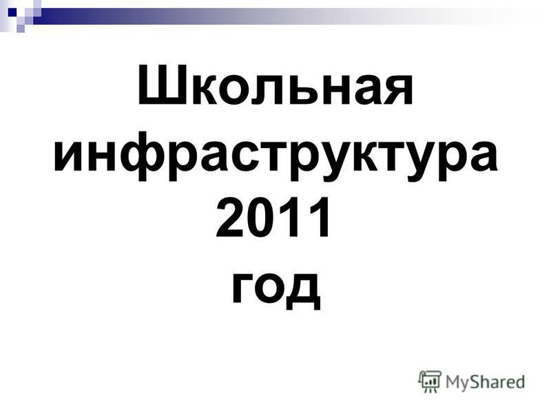 Школьная инфраструктура 2011 год
