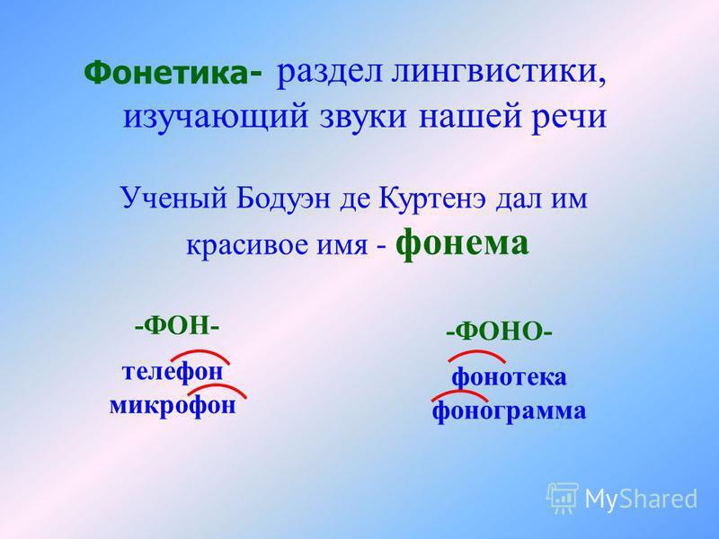 Ученый Бодуэн де Куртенэ дал им красивое имя - фонема -ФОН- телефон микрофон раздел лингвистики, изучающий звуки нашей речи -ФОНО- фонотека фонограмма Фонетика-
