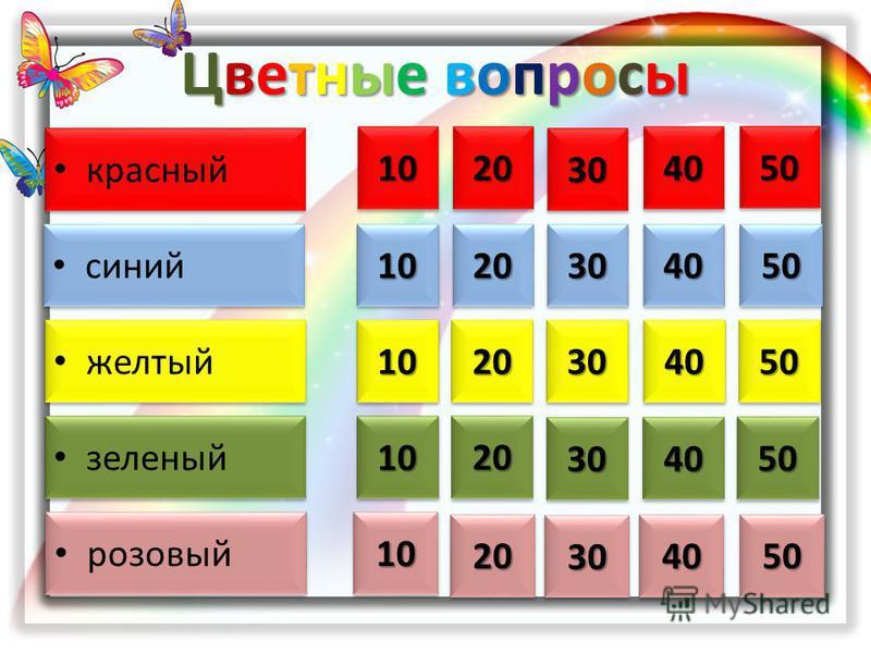 Цветные вопросы Цветные вопросы Цветные вопросы Цветные вопросы синий желтый зеленый красный розовый 10 20 30 50 40 10 20 30 40 50 10 50 40 30 20 10 20 30 40 50 10 30 40 50 20