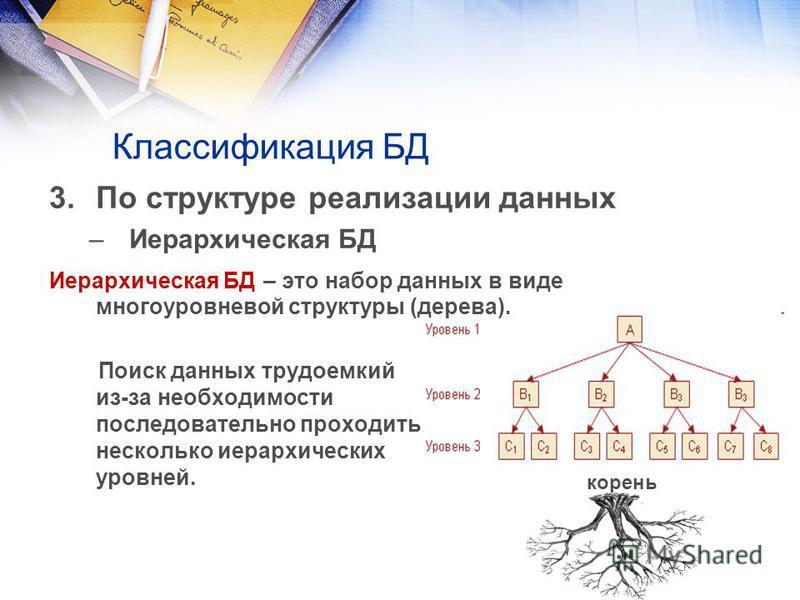 Классификация БД 3. По структуре реализации данных –Иерархическая БД Иерархическая БД – это набор данных в виде многоуровневой структуры (дерева). Поиск данных трудоемкий из-за необходимости последовательно проходить несколько иерархических уровней.