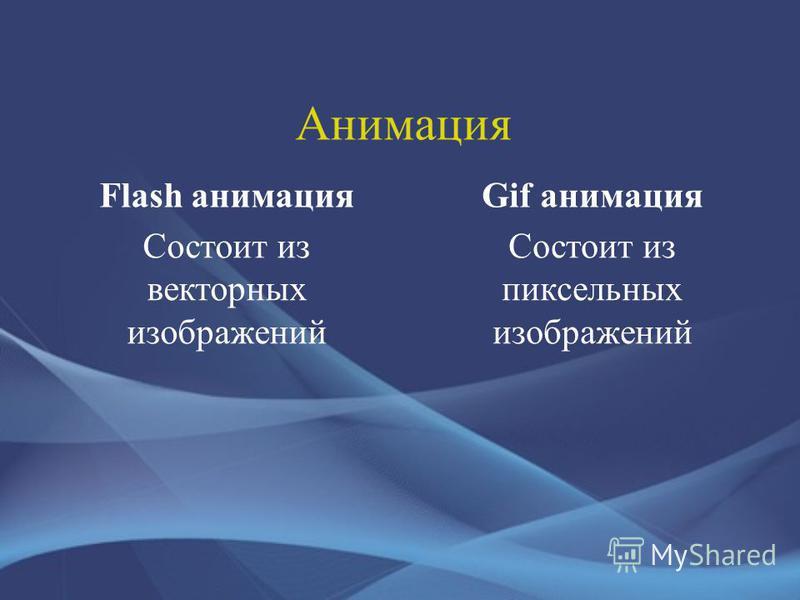 Анимация Flash анимацияGif анимация Состоит из векторных изображений Состоит из пиксельных изображений