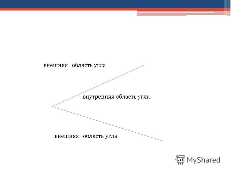 внешняя область угла внутренняя область угла внешняя область угла