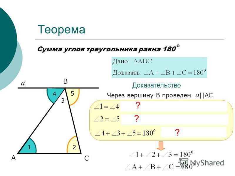 Теорема Сумма углов треугольника равна 180 о А С В Доказательство Через вершину В проведем а ||AC a 2 3 5 ? ? ? 1 4